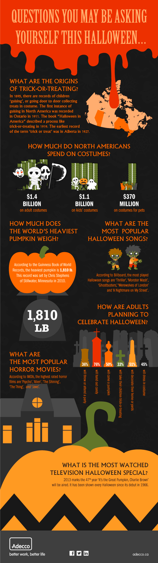 Happy Halloween Infographic Adecco in the Know - About Halloween