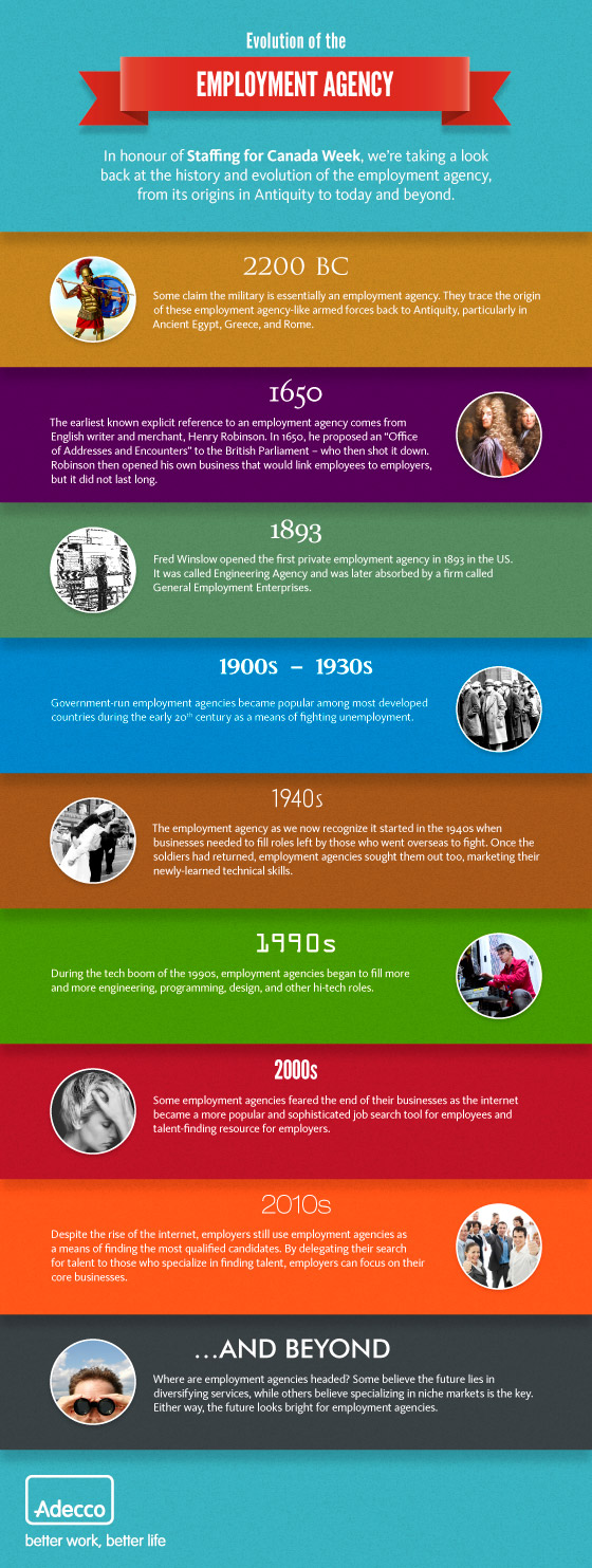 Infographic about the history of employment agencies