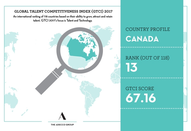 country-profile_2112_canada