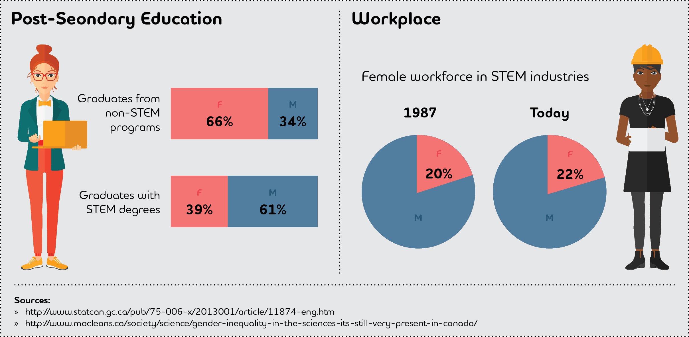 WomeninSTEM_infographic
